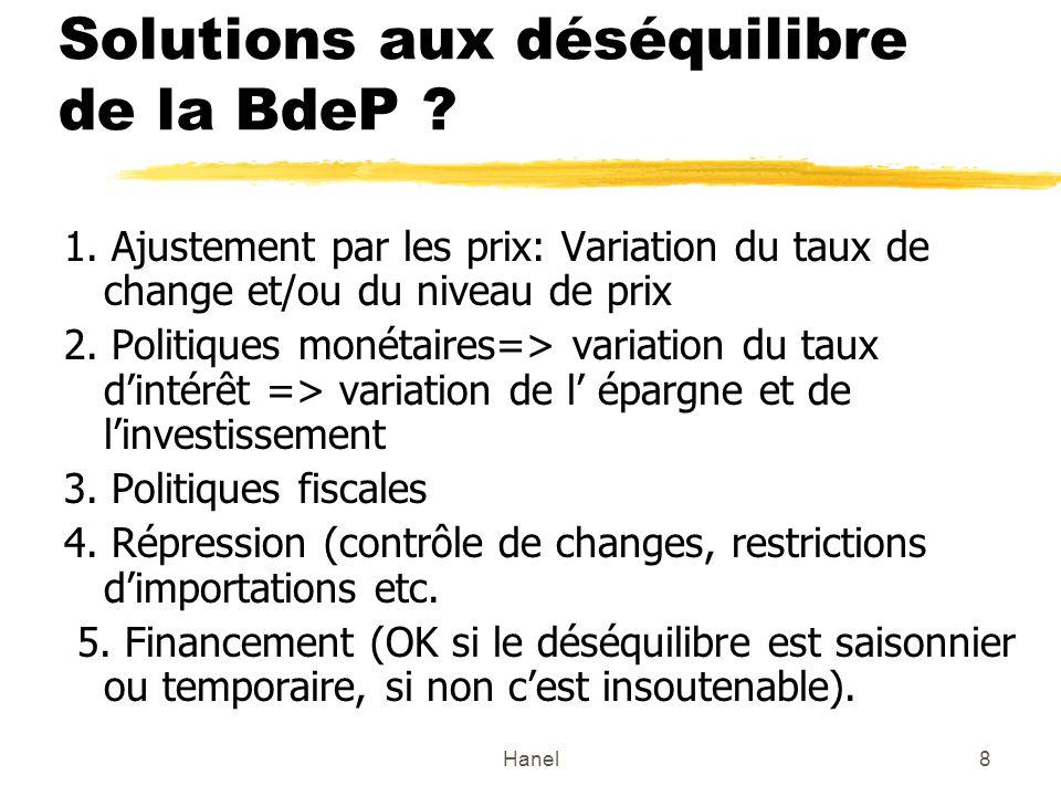 Solutions aux déséquilibre de la BdeP
