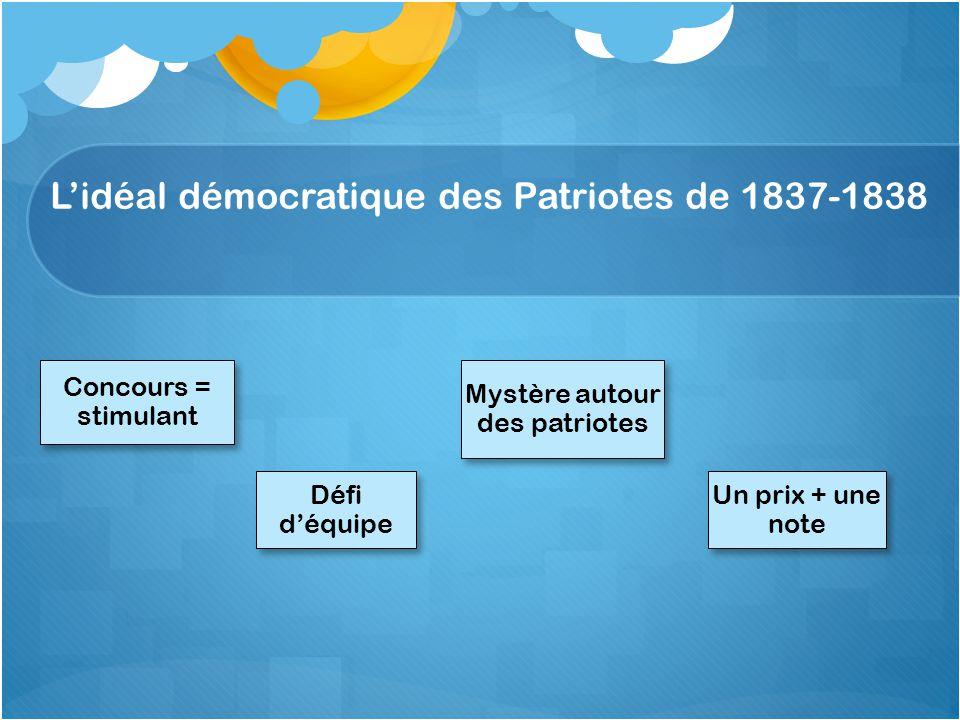 L'idéal démocratique des Patriotes de 1837-1838