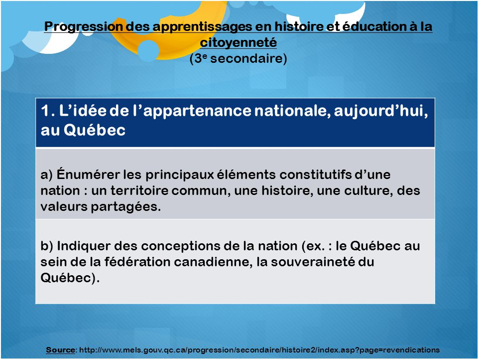 1. L'idée de l'appartenance nationale, aujourd'hui, au Québec