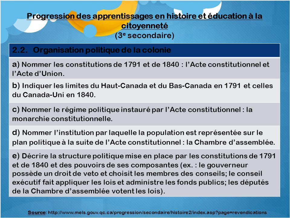 2.2. Organisation politique de la colonie