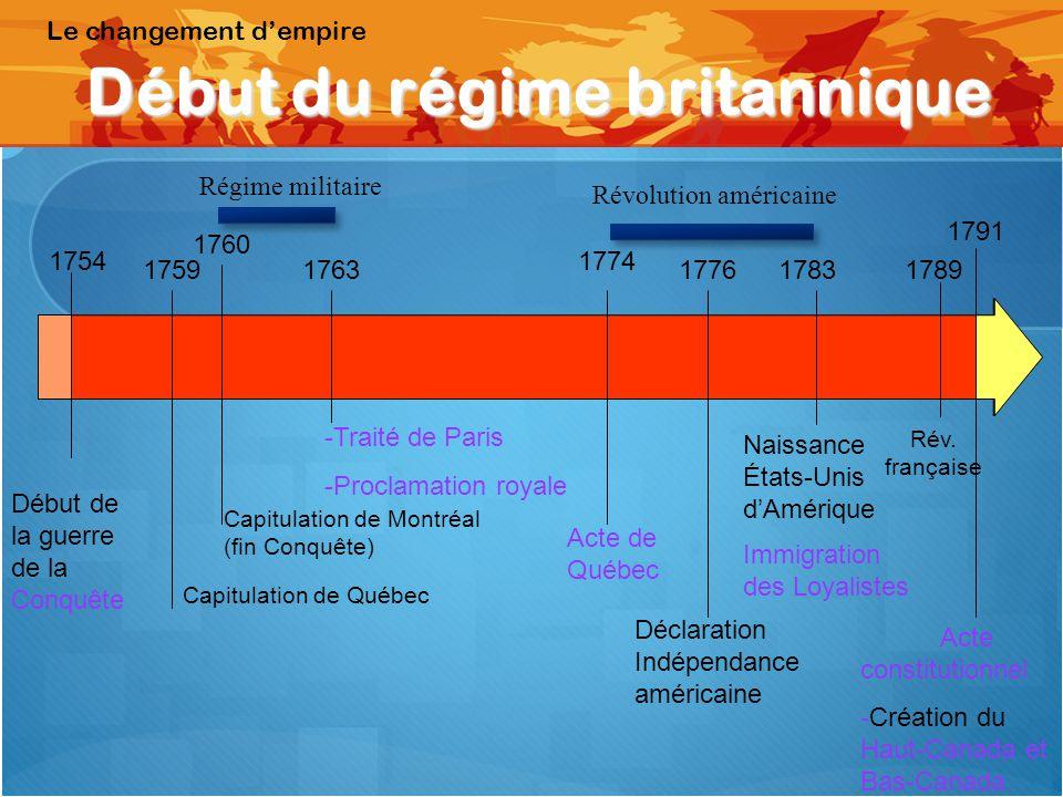 Début du régime britannique