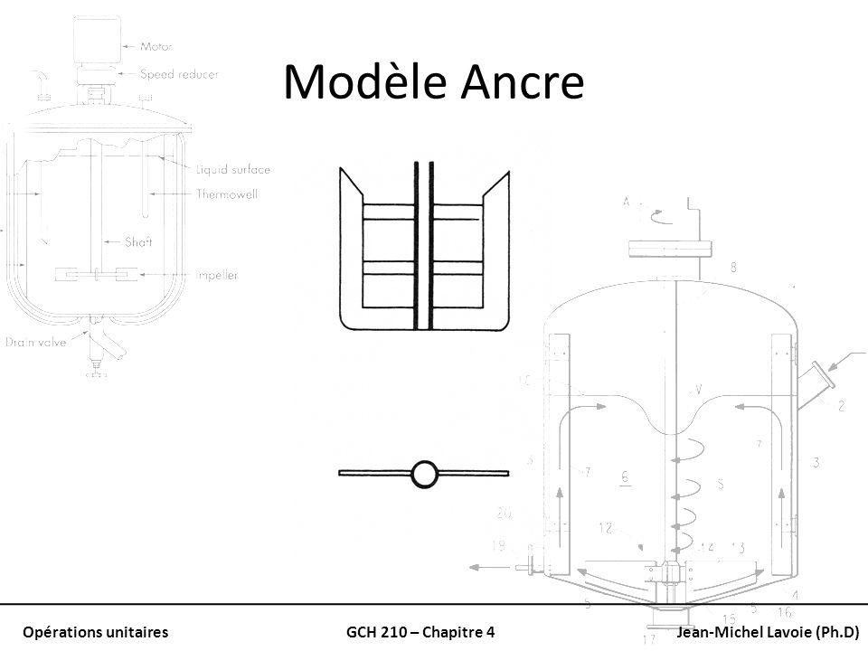 Modèle Ancre