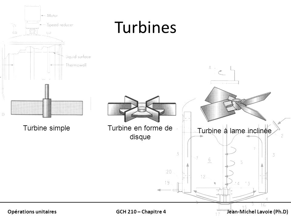 Turbines Turbine simple Turbine en forme de disque