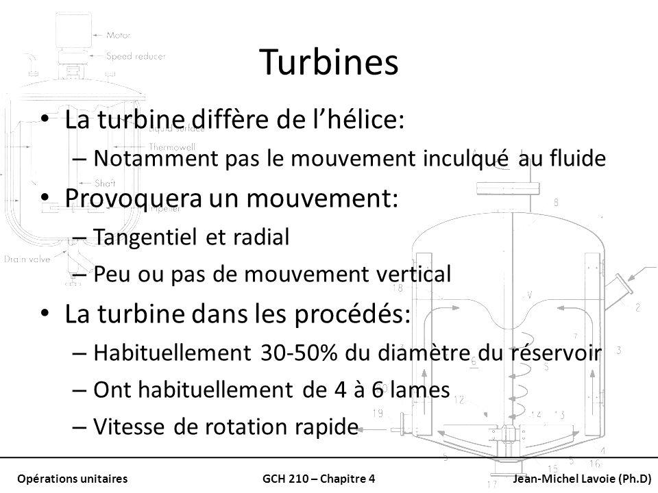 Turbines La turbine diffère de l'hélice: Provoquera un mouvement: