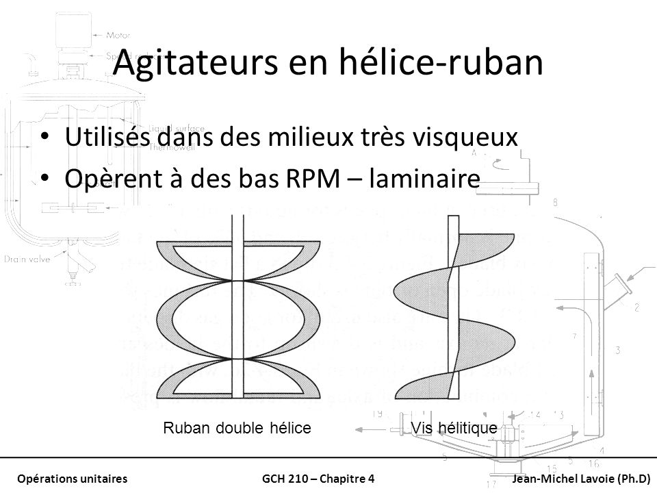 Agitateurs en hélice-ruban