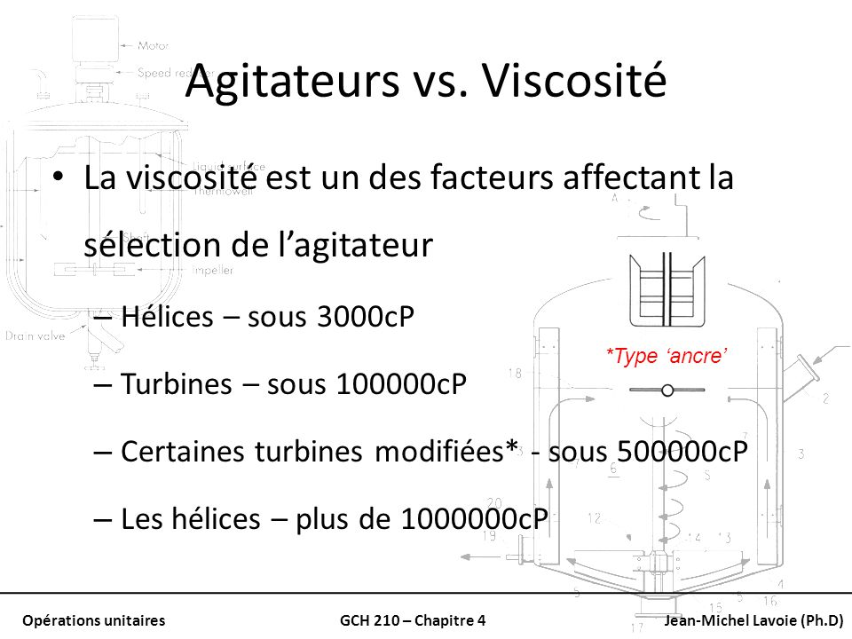 Agitateurs vs. Viscosité