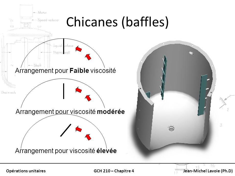 Chicanes (baffles) Arrangement pour Faible viscosité