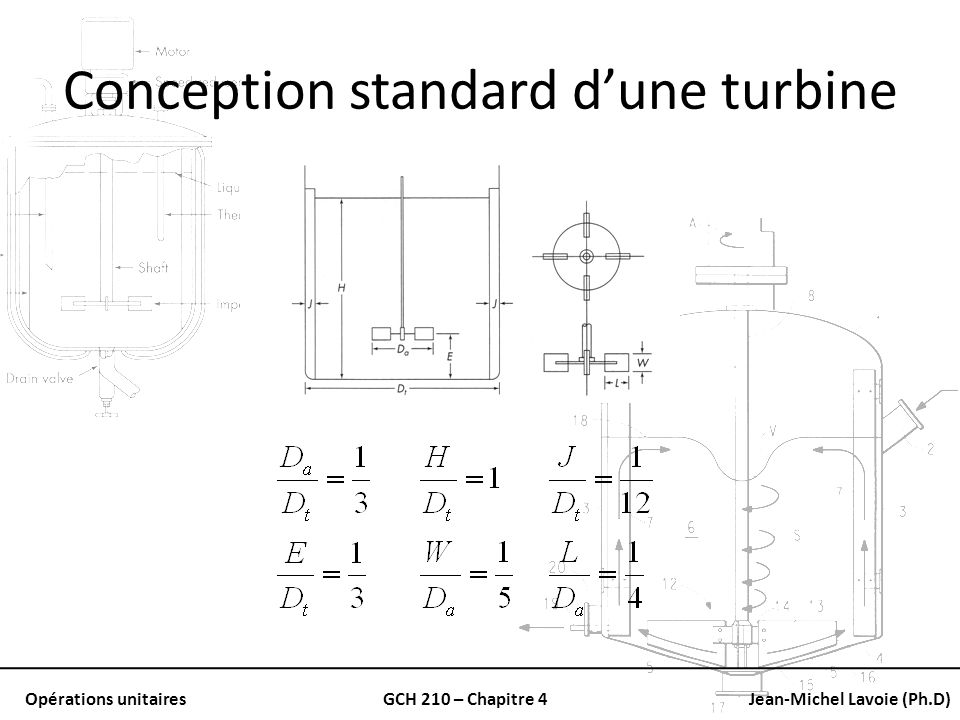 Conception standard d'une turbine