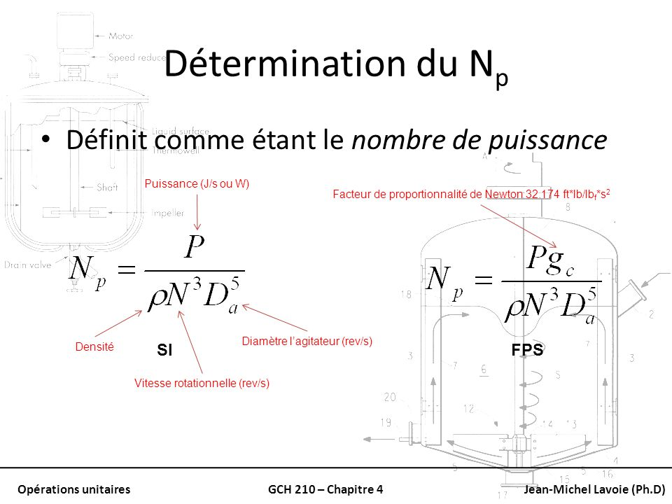 Détermination du Np Définit comme étant le nombre de puissance SI FPS