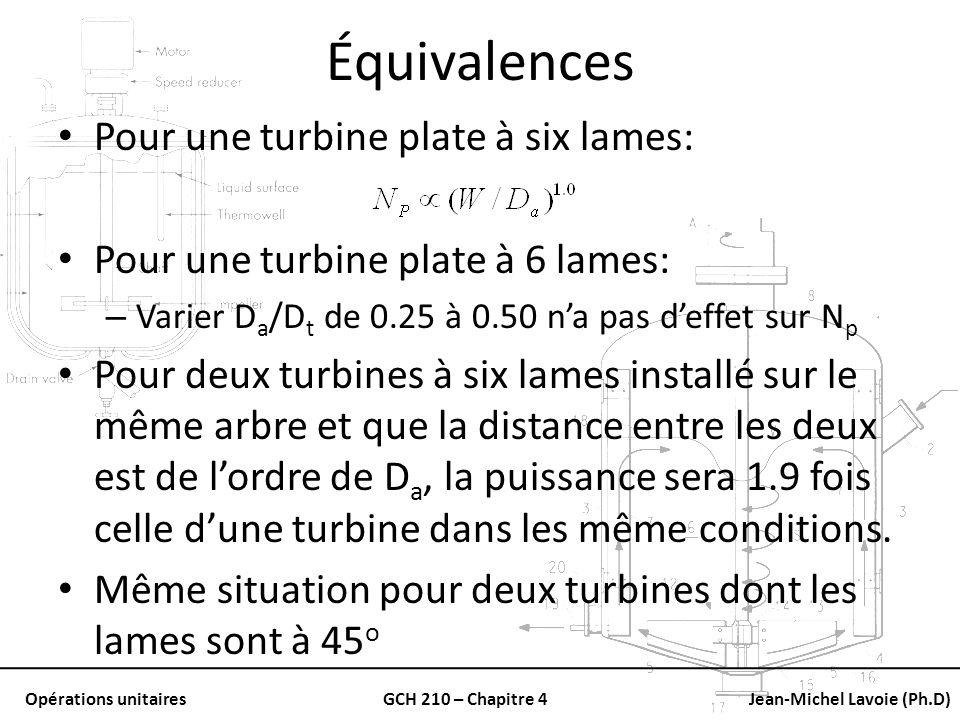 Équivalences Pour une turbine plate à six lames: