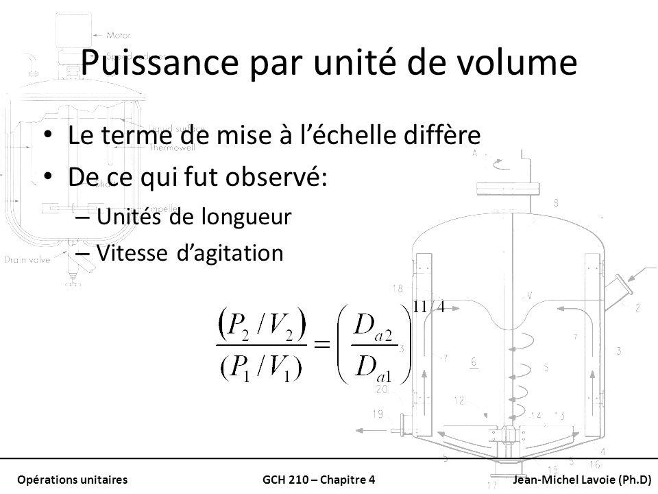 Puissance par unité de volume