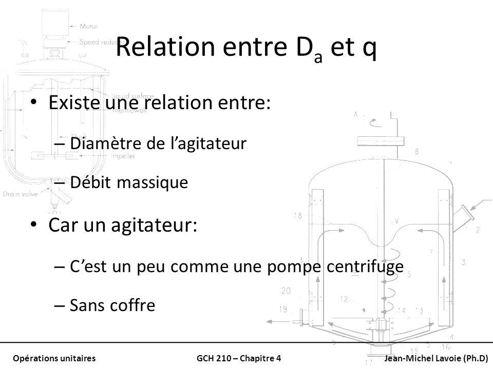 Relation entre Da et q Existe une relation entre: Car un agitateur: