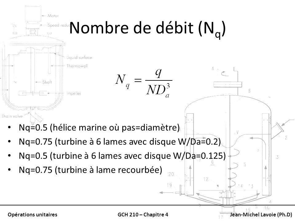 Nombre de débit (Nq) Nq=0.5 (hélice marine où pas=diamètre)