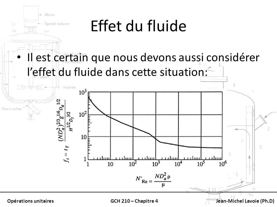 Effet du fluide Il est certain que nous devons aussi considérer l'effet du fluide dans cette situation: