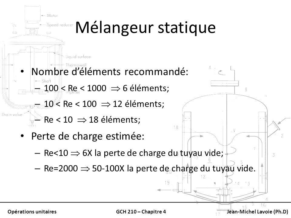 Mélangeur statique Nombre d'éléments recommandé: