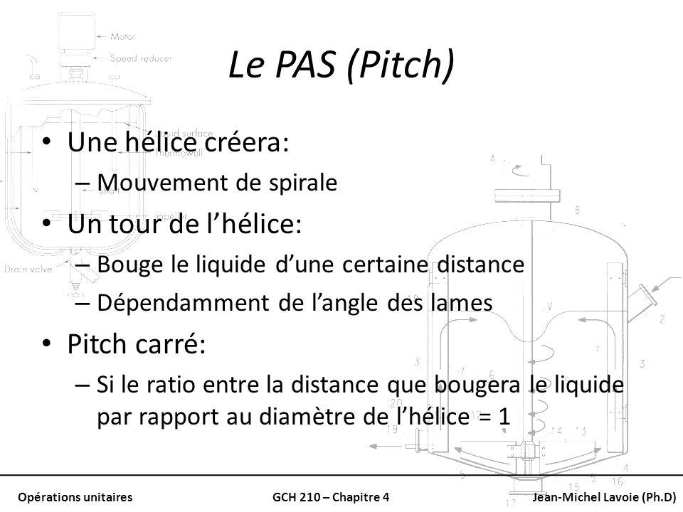 Le PAS (Pitch) Une hélice créera: Un tour de l'hélice: Pitch carré: