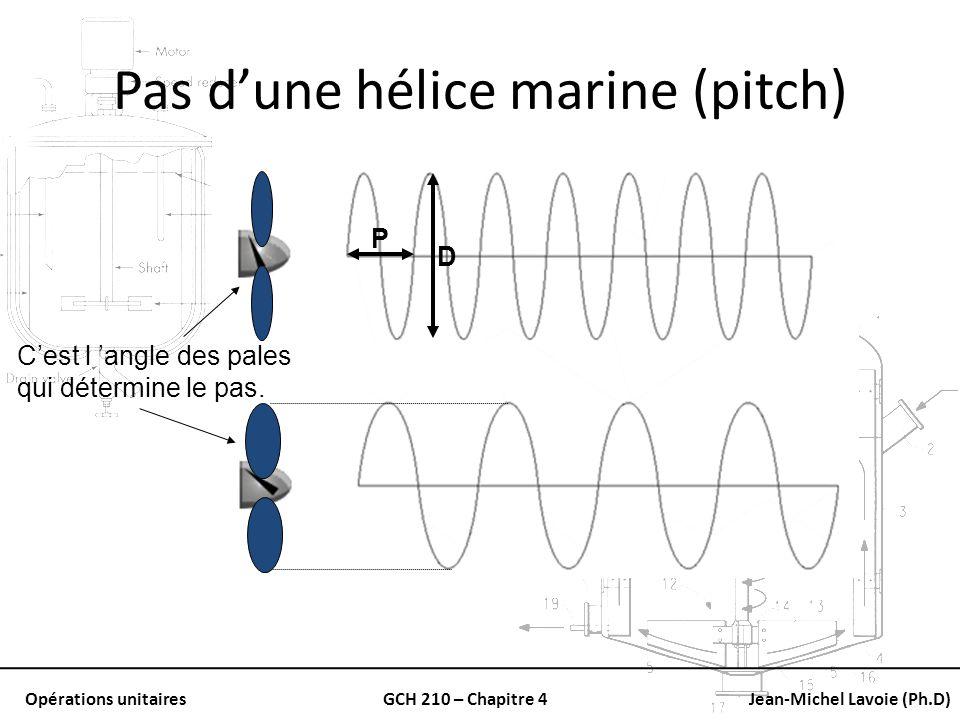 Pas d'une hélice marine (pitch)