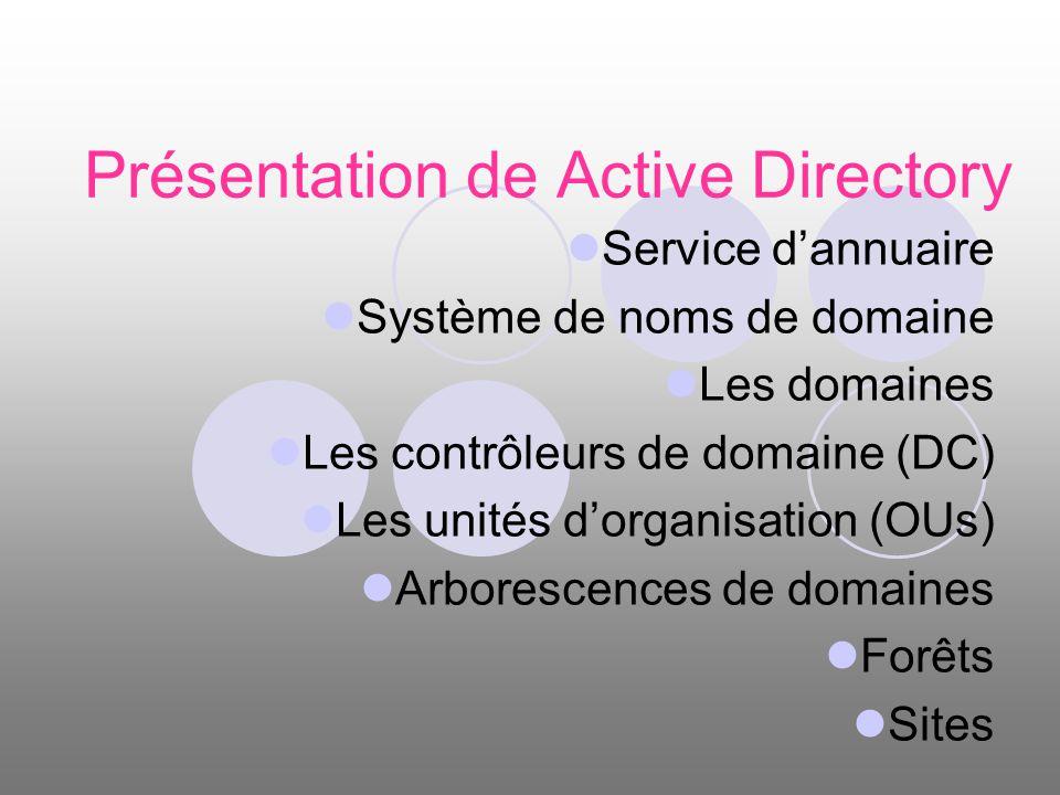 Présentation de Active Directory