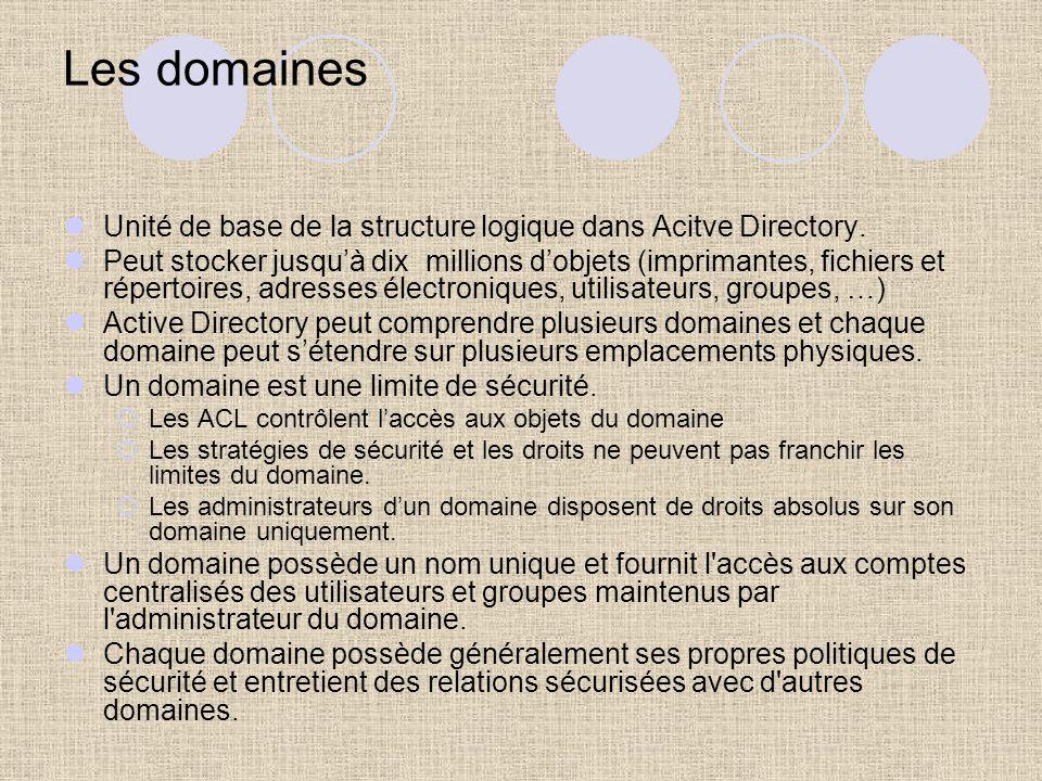 Les domaines Unité de base de la structure logique dans Acitve Directory.
