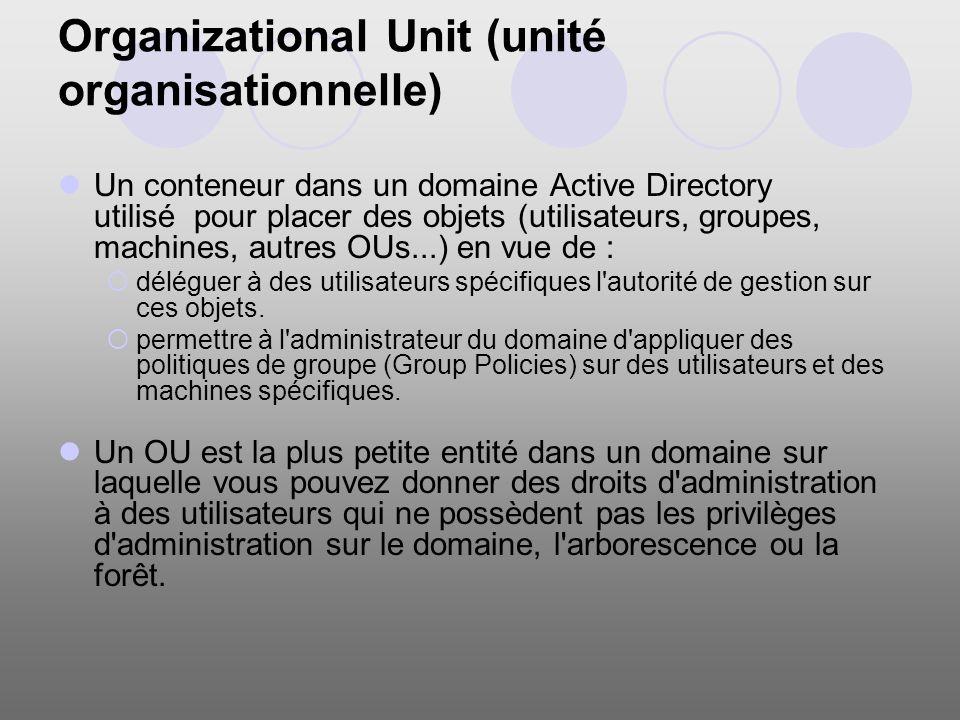 Organizational Unit (unité organisationnelle)