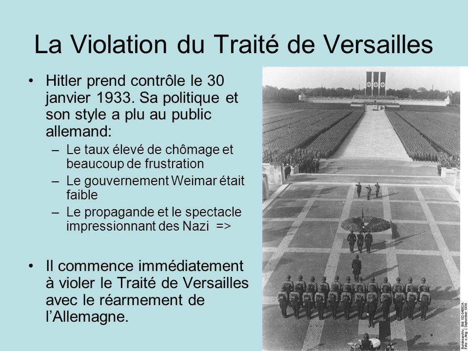 La Violation du Traité de Versailles