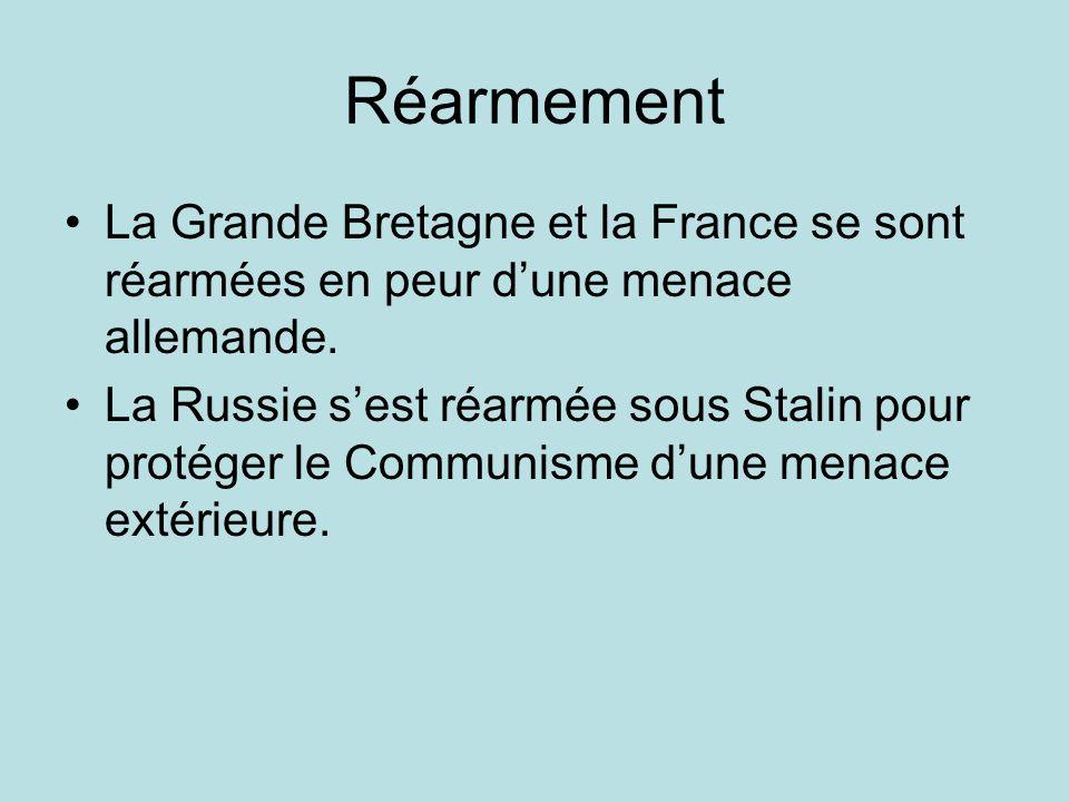 Réarmement La Grande Bretagne et la France se sont réarmées en peur d'une menace allemande.