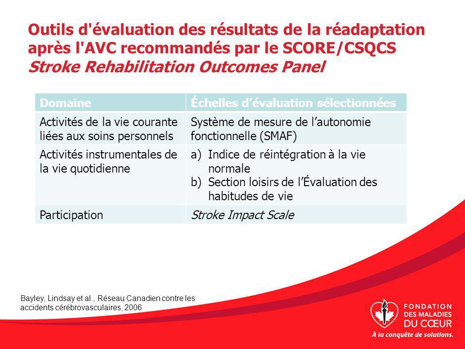Outils d évaluation des résultats de la réadaptation après l AVC recommandés par le SCORE/CSQCS Stroke Rehabilitation Outcomes Panel