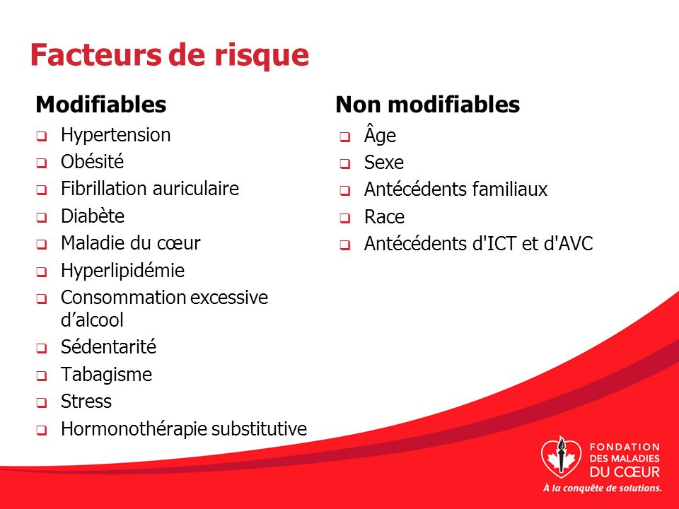 Facteurs de risque Non modifiables Modifiables Hypertension Âge