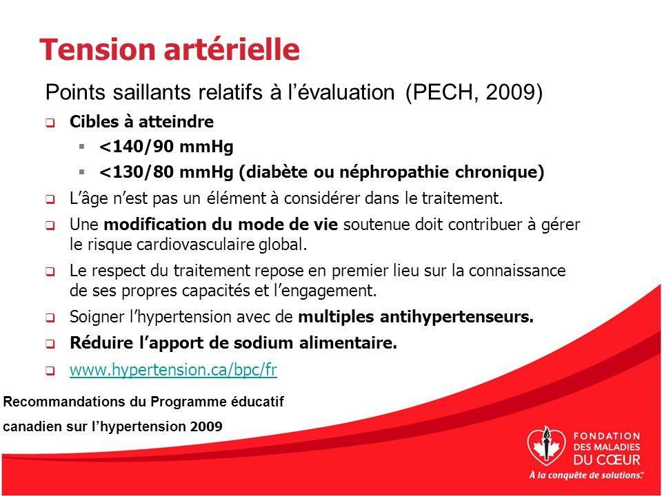 Tension artérielle Points saillants relatifs à l'évaluation (PECH, 2009) Cibles à atteindre. <140/90 mmHg.