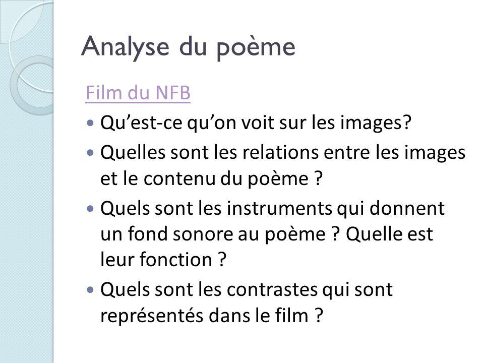 Analyse du poème Film du NFB Qu'est-ce qu'on voit sur les images