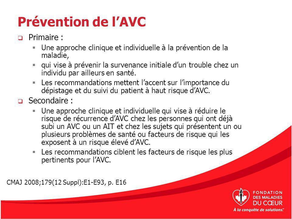 Prévention de l'AVC Primaire : Secondaire :