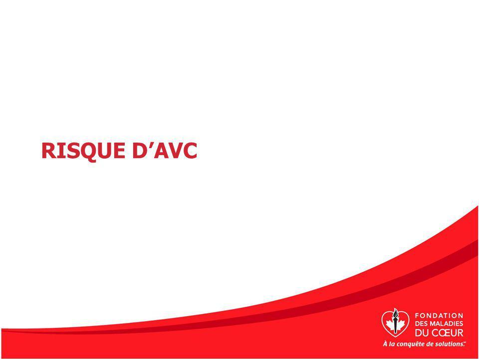 RISQUE D'AVC