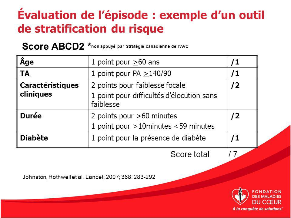 Score ABCD2 *non appuyé par Stratégie canadienne de l'AVC