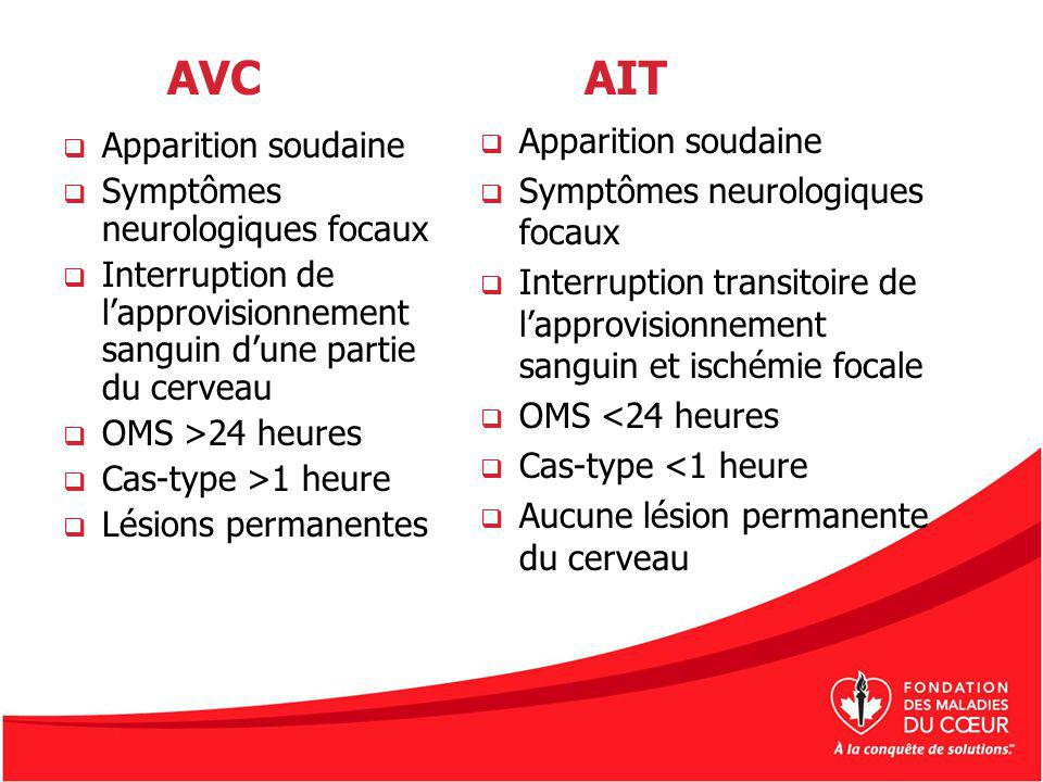 AVC AIT Apparition soudaine Apparition soudaine