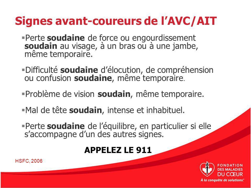 Signes avant-coureurs de l'AVC/AIT