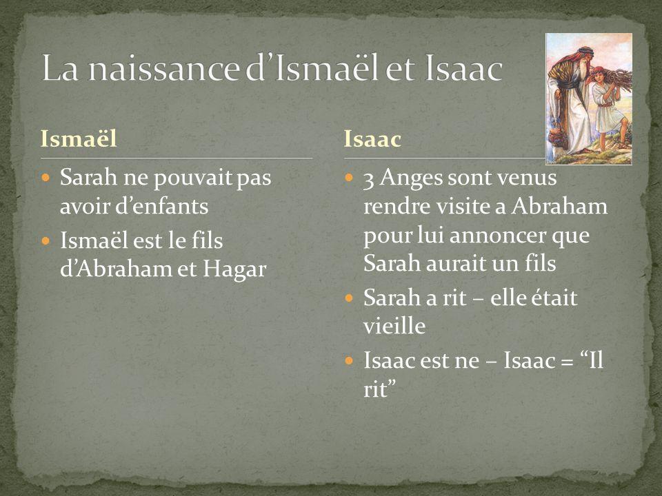 La naissance d'Ismaël et Isaac