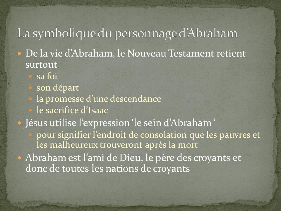 La symbolique du personnage d'Abraham