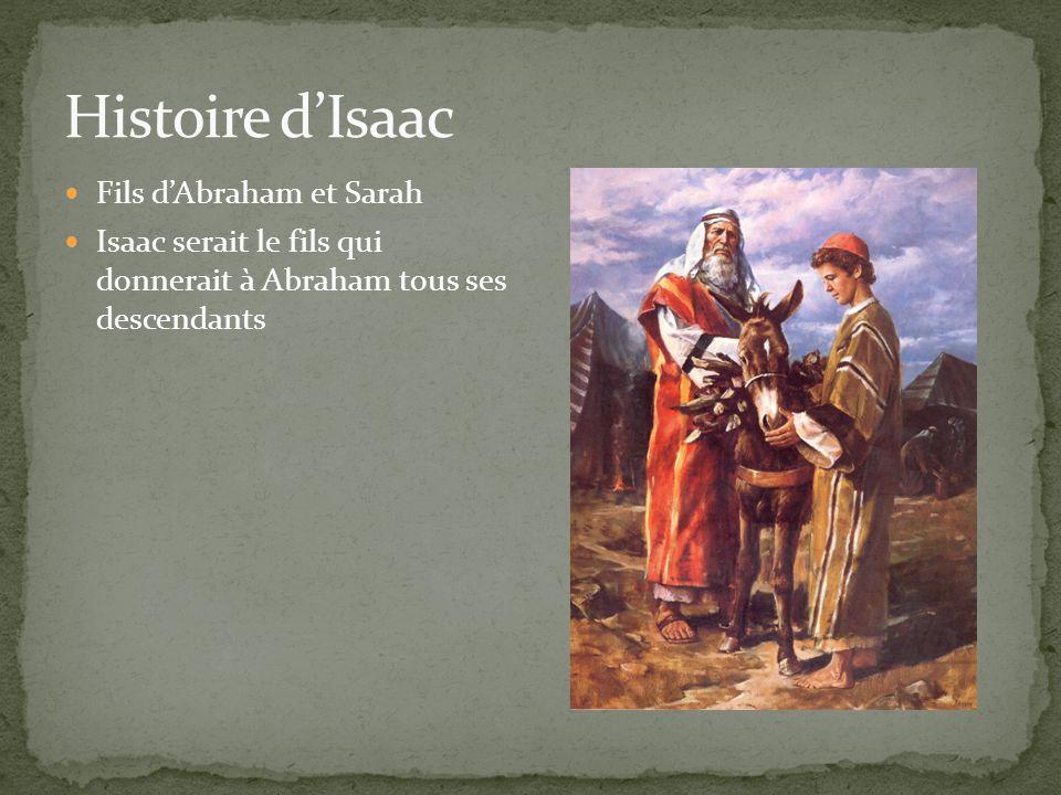 Histoire d'Isaac Fils d'Abraham et Sarah