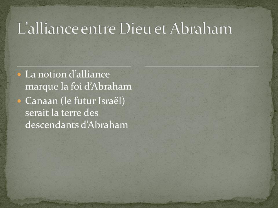L'alliance entre Dieu et Abraham