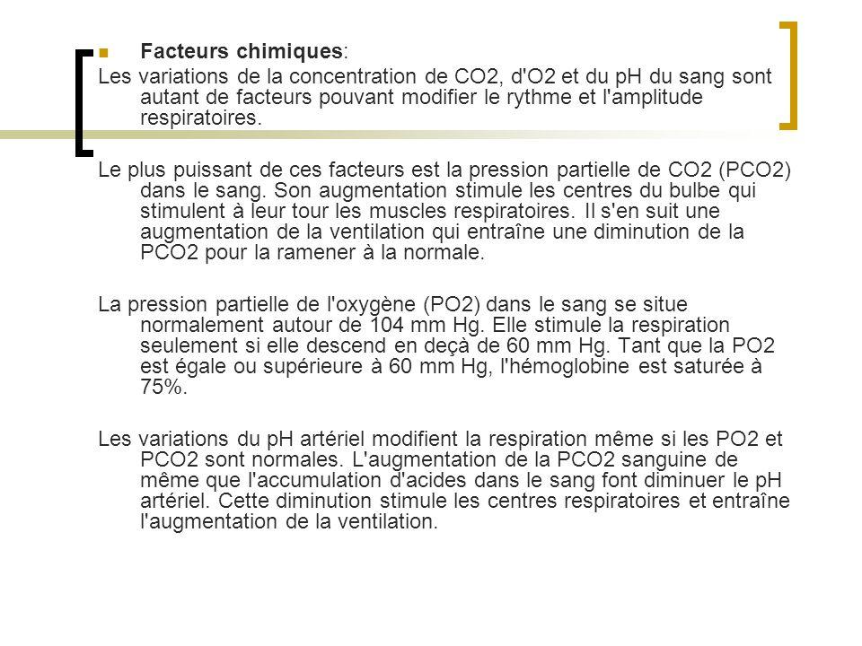 Facteurs chimiques: