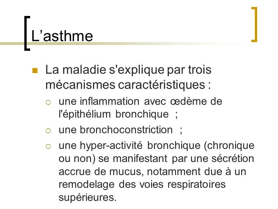 L'asthme La maladie s explique par trois mécanismes caractéristiques :