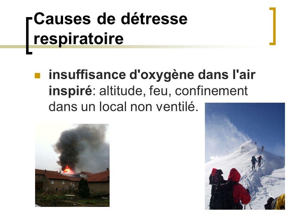 Causes de détresse respiratoire