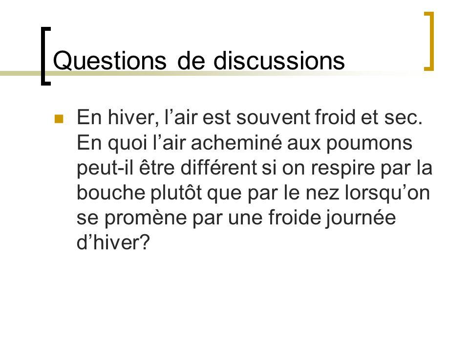 Questions de discussions