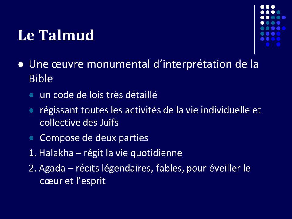 Le Talmud Une œuvre monumental d'interprétation de la Bible