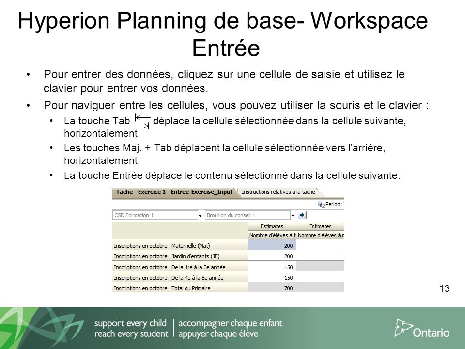 Hyperion Planning de base- Workspace Entrée