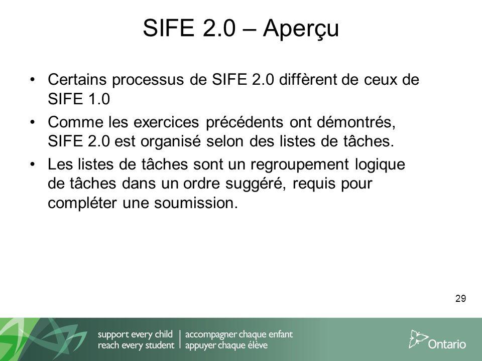 SIFE 2.0 – Aperçu Certains processus de SIFE 2.0 diffèrent de ceux de SIFE 1.0.