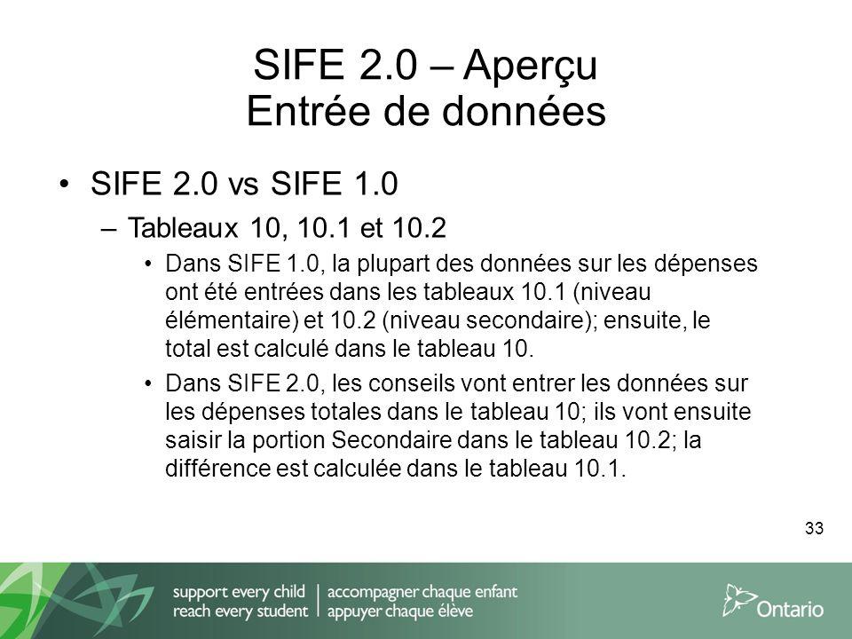 SIFE 2.0 – Aperçu Entrée de données SIFE 2.0 vs SIFE 1.0