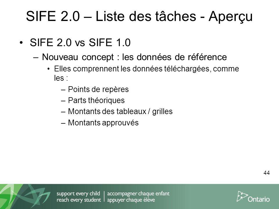 SIFE 2.0 – Liste des tâches - Aperçu