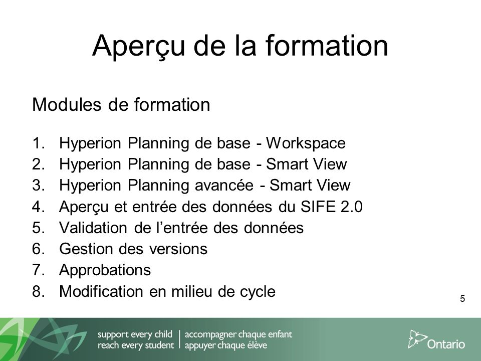 Aperçu de la formation Modules de formation