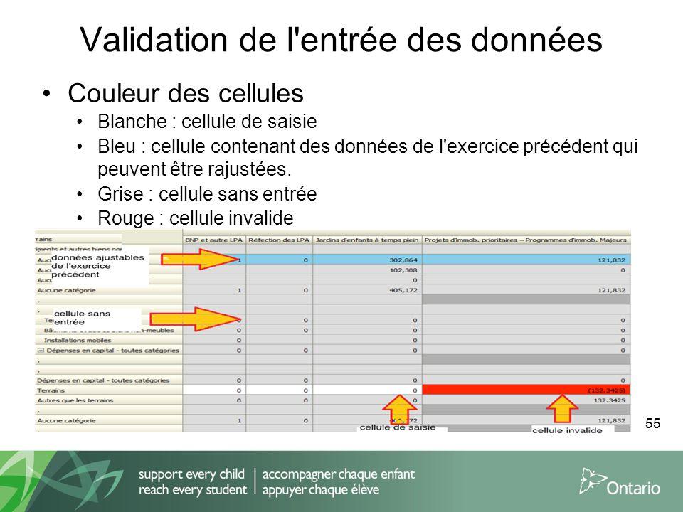 Validation de l entrée des données